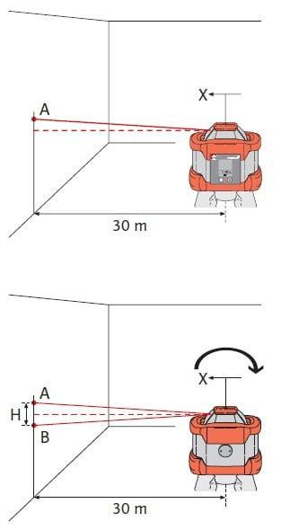 Kalibreren lasers